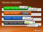 vendor adoption