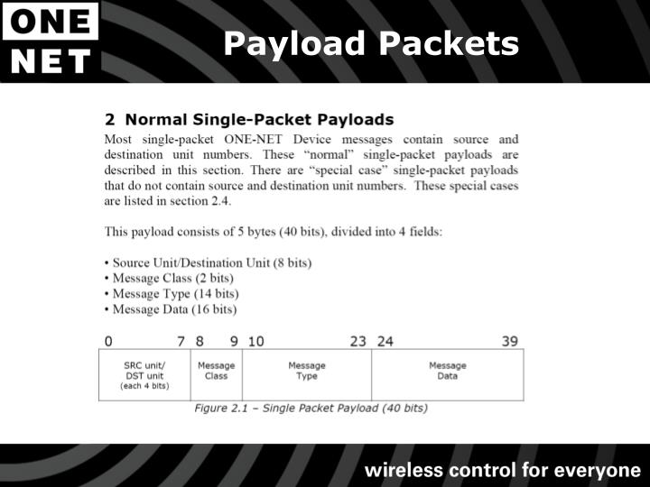 Payload Packets