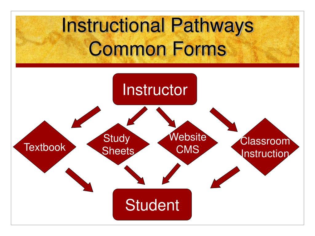 Instructional Pathways