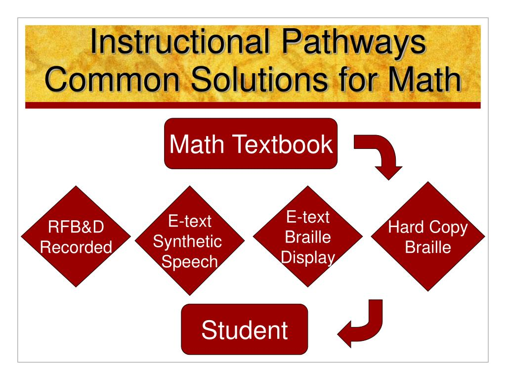 Instructional Pathways