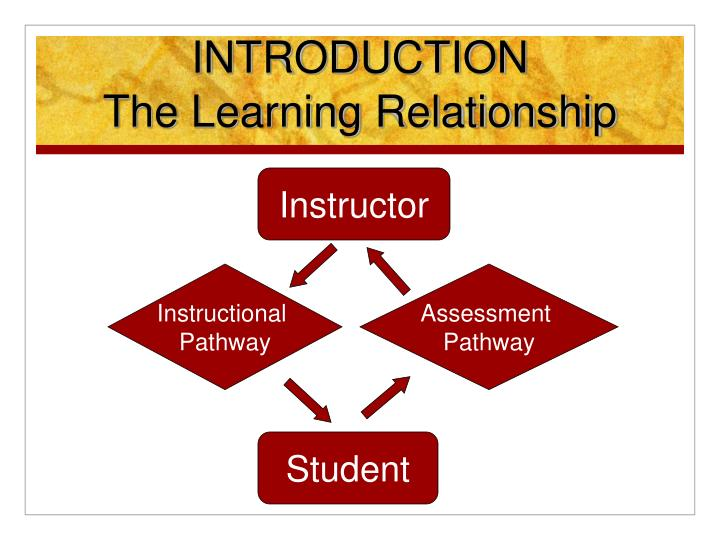 Introduction the learning relationship