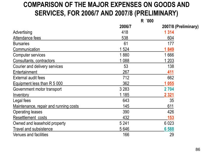 COMPARISON OF THE MAJOR EXPENSES ON GOODS AND SERVICES, FOR 2006/7 AND 2007/8 (PRELIMINARY)