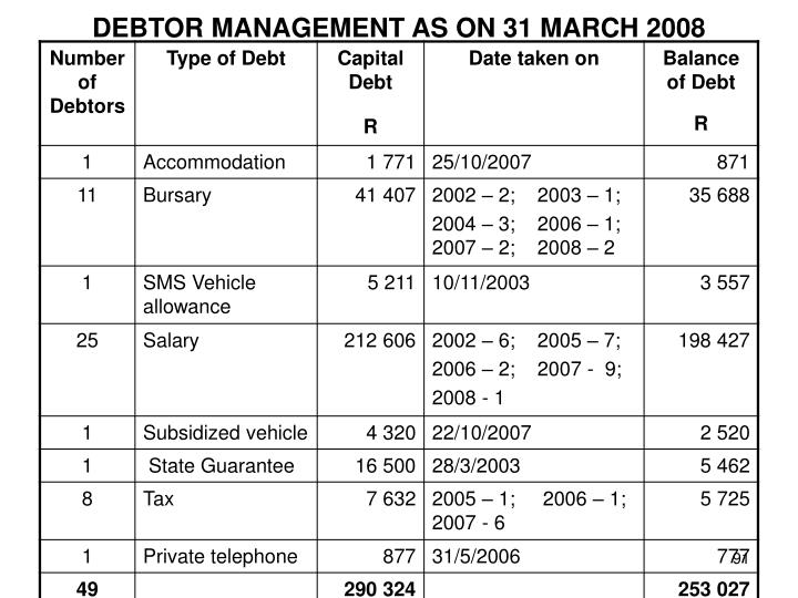 DEBTOR MANAGEMENT AS ON 31 MARCH 2008