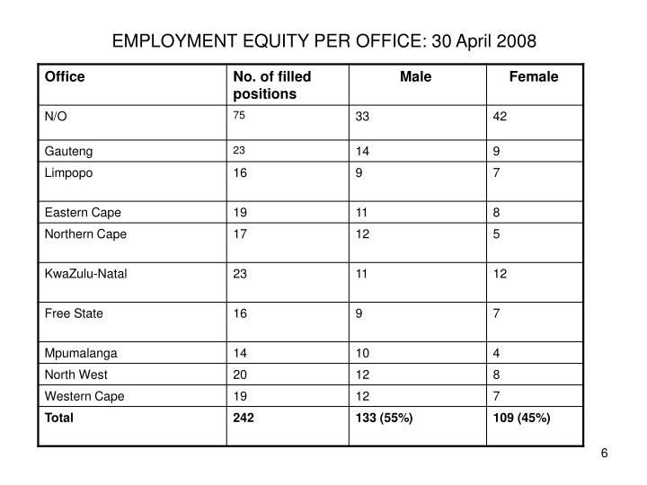 EMPLOYMENT EQUITY PER OFFICE: 30 April 2008