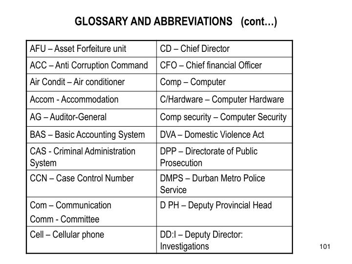 GLOSSARY AND ABBREVIATIONS   (cont…)