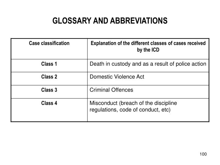 GLOSSARY AND ABBREVIATIONS