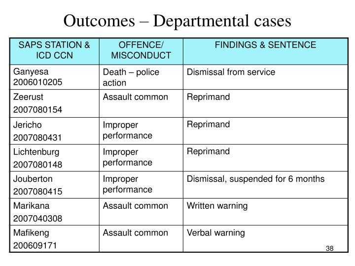 Outcomes – Departmental cases