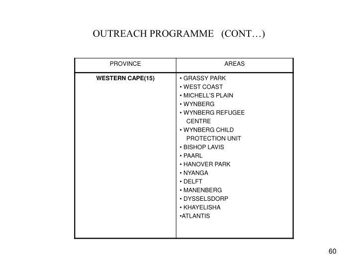 OUTREACH PROGRAMME   (CONT…)