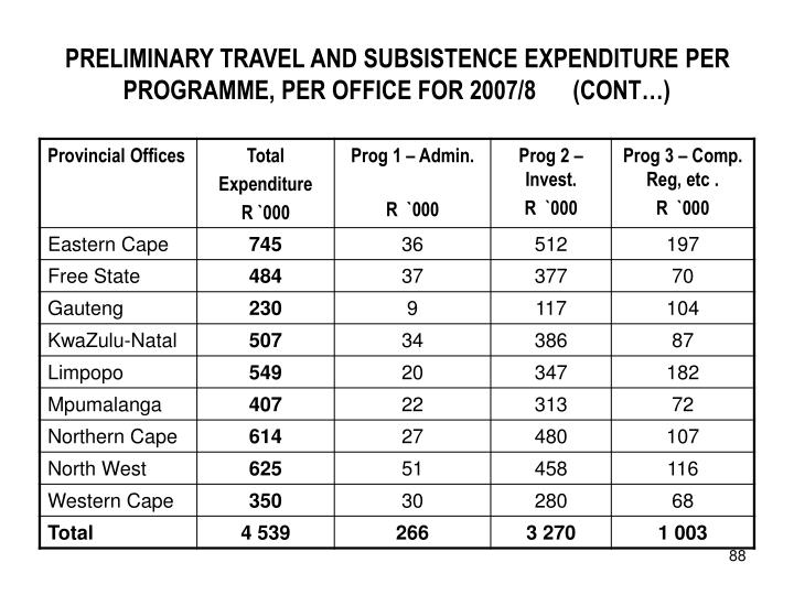 PRELIMINARY TRAVEL AND SUBSISTENCE EXPENDITURE PER PROGRAMME, PER OFFICE FOR 2007/8      (CONT…)
