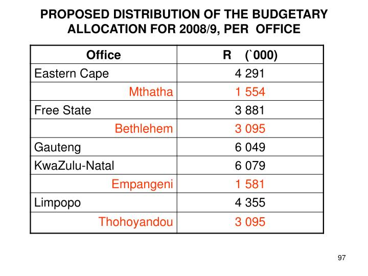 PROPOSED DISTRIBUTION OF THE BUDGETARY ALLOCATION FOR 2008/9, PER  OFFICE