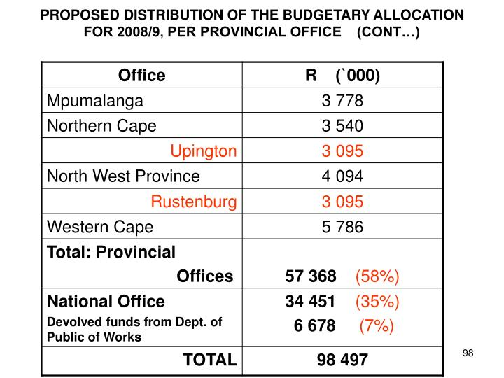 PROPOSED DISTRIBUTION OF THE BUDGETARY ALLOCATION FOR 2008/9, PER PROVINCIAL OFFICE    (CONT…)