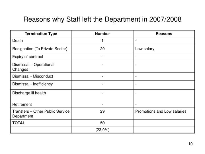 Reasons why Staff left the Department in 2007/2008