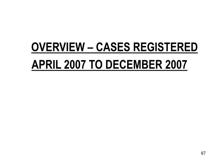 OVERVIEW – CASES REGISTERED