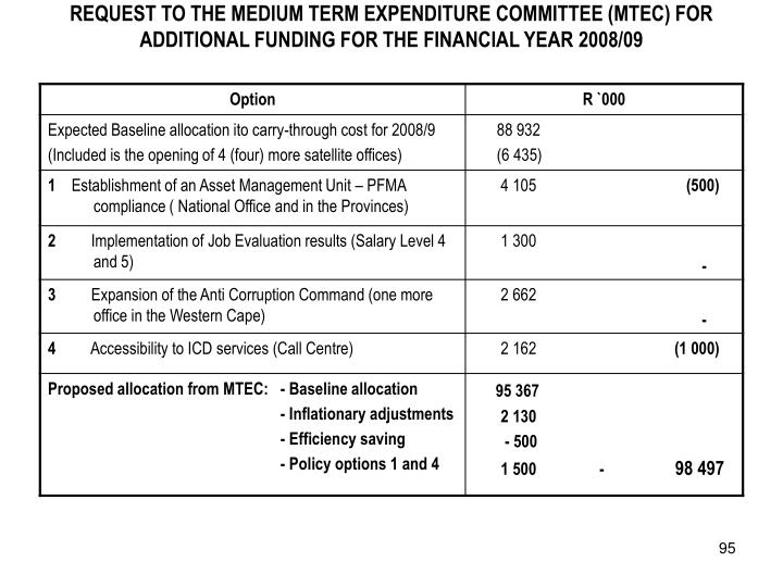 REQUEST TO THE MEDIUM TERM EXPENDITURE COMMITTEE (MTEC) FOR ADDITIONAL FUNDING FOR THE FINANCIAL YEAR 2008/09