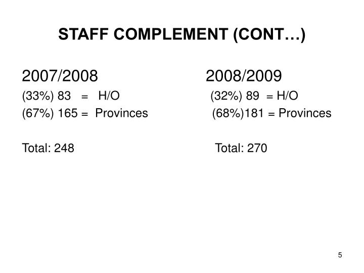 STAFF COMPLEMENT (CONT…)