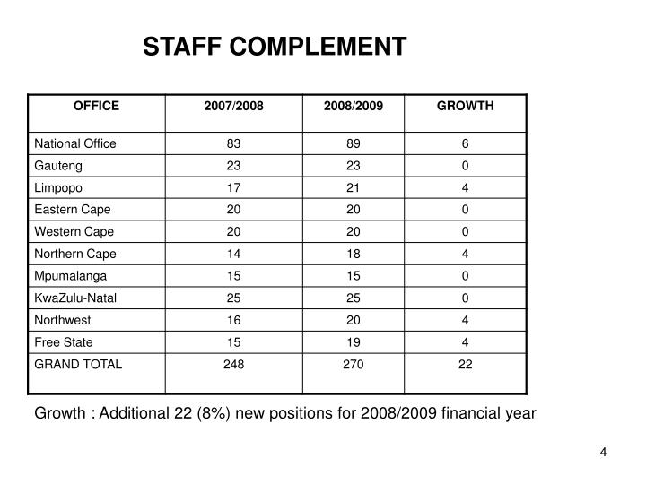 STAFF COMPLEMENT