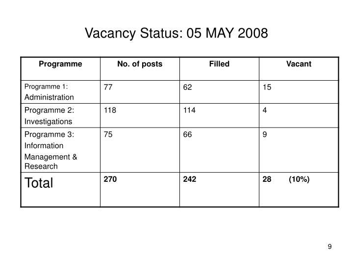 Vacancy Status: 05 MAY 2008