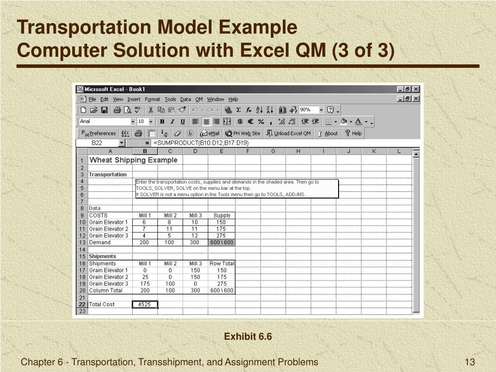 transportation transshipment and assignment problems Slides prepared by john s loucks st edward's university  2003 thomsontm/south-western slide 1 chapter 7 transportation, assignment, and transshipment problems  .
