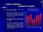 target markets domestic market