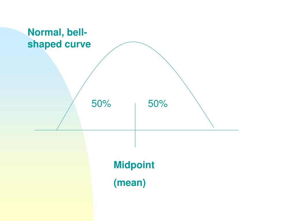 Normal, bell-shaped curve