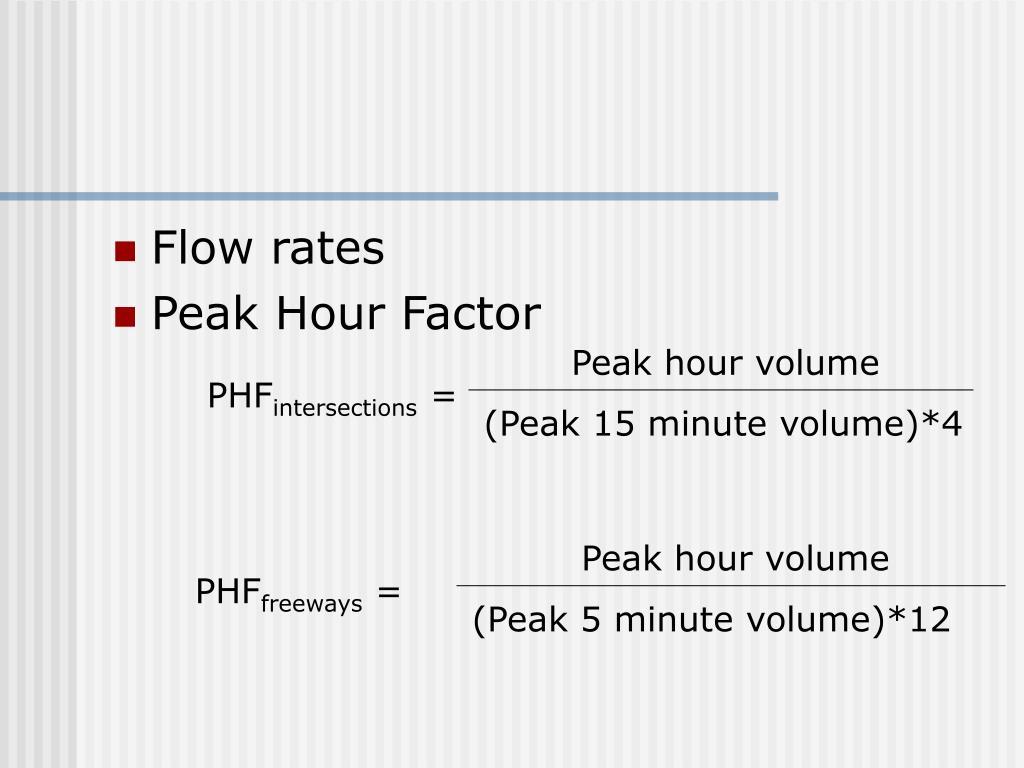 Peak hour volume