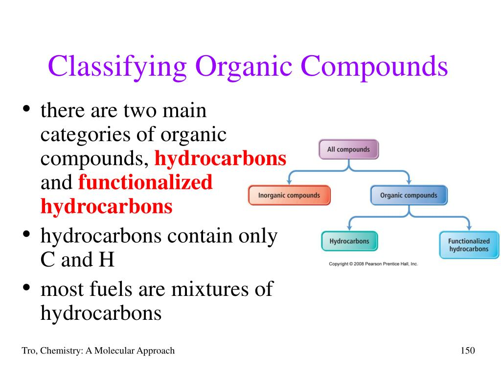 Classifying Organic Compounds