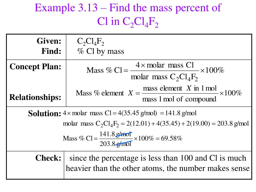 Example 3.13 – Find the mass percent of Cl in C