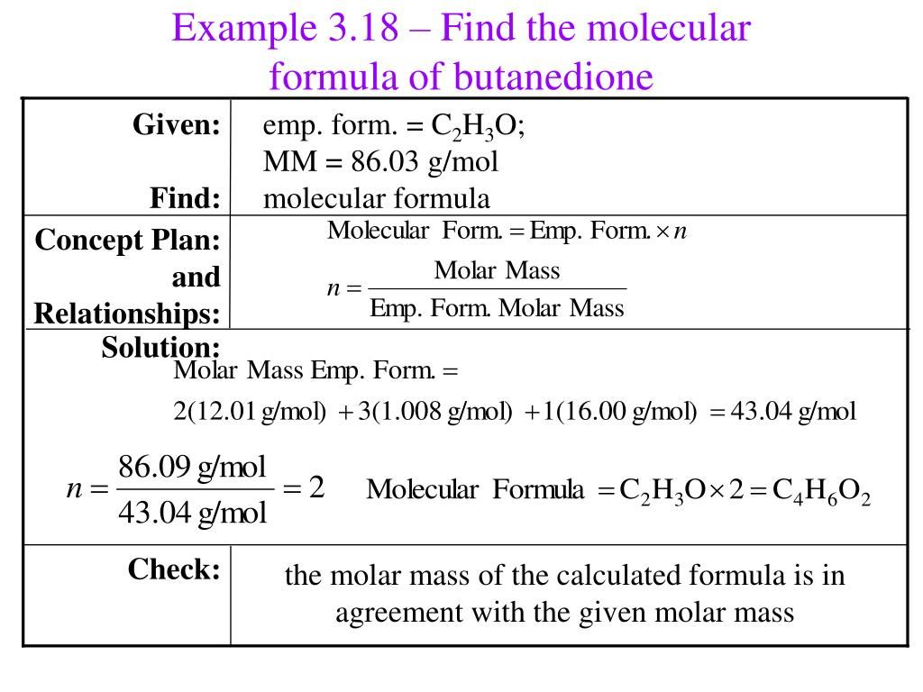 Example 3.18 – Find the molecular formula of butanedione