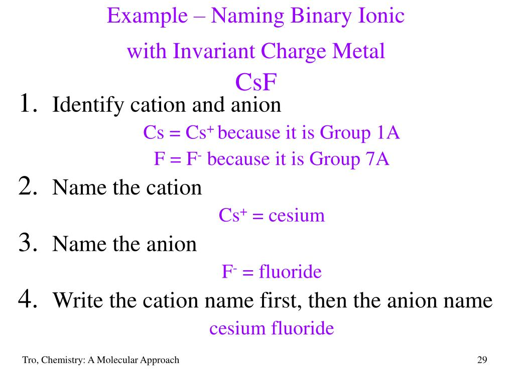 Example – Naming Binary Ionic