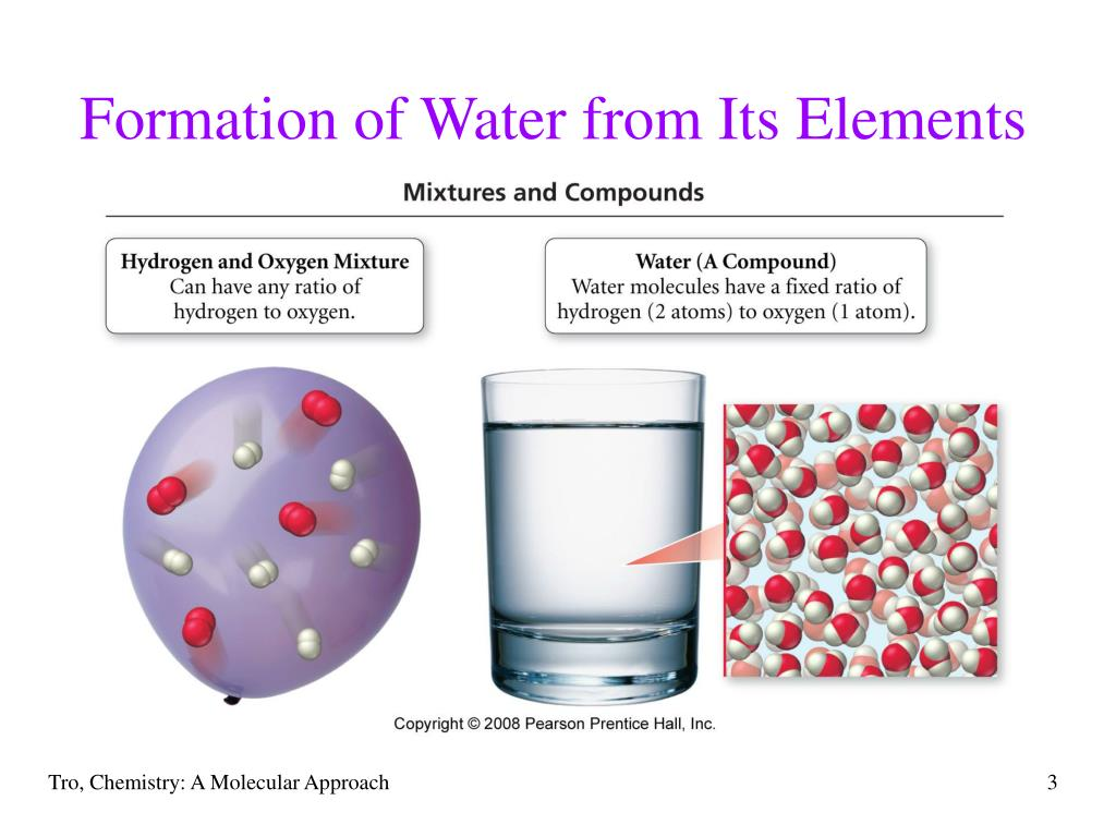 Formation of Water from Its Elements