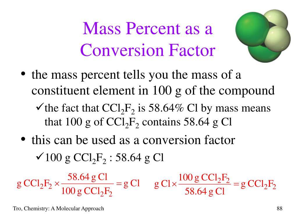 Mass Percent as a