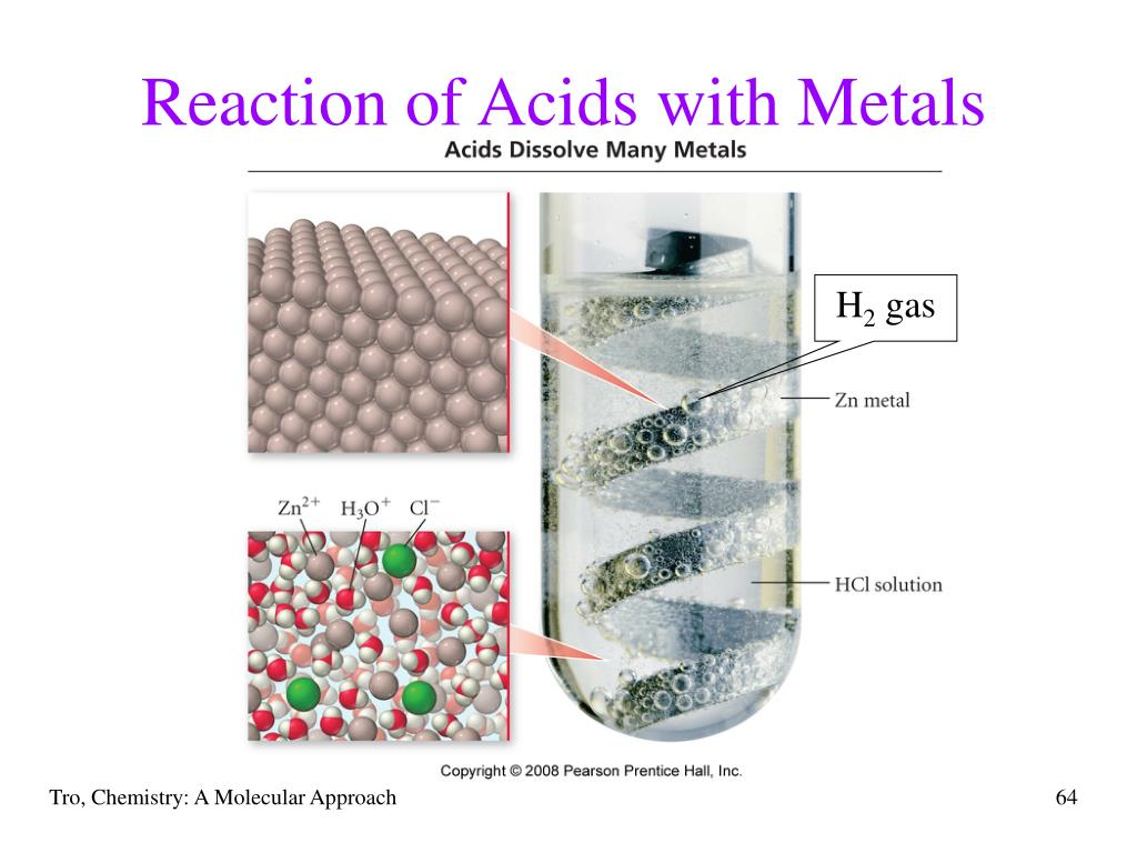 Reaction of Acids with Metals
