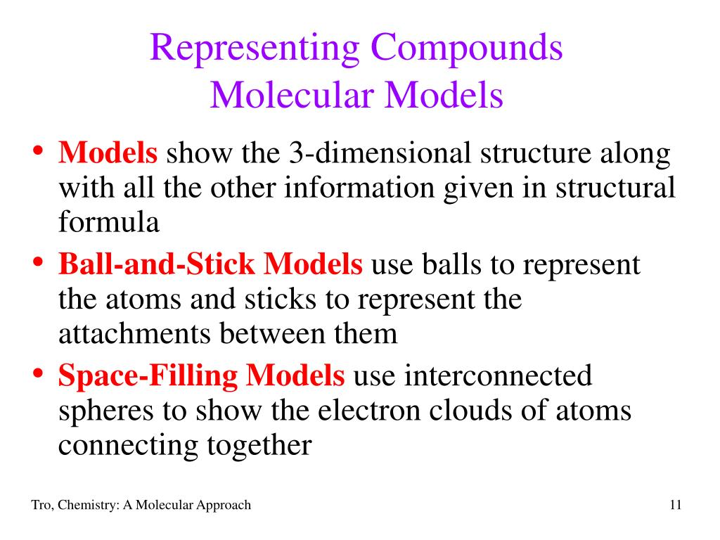 Representing Compounds