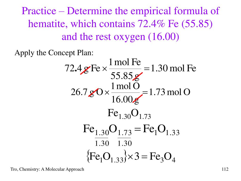Practice – Determine the empirical formula of hematite, which contains 72.4% Fe (55.85) and the rest oxygen (16.00)