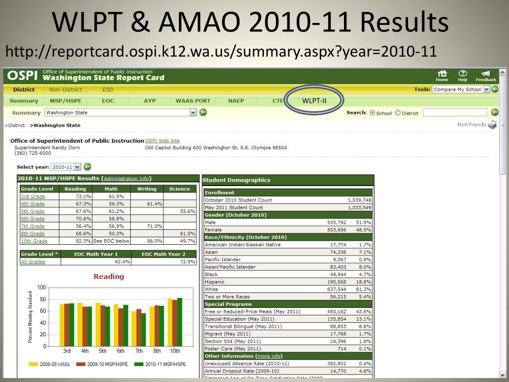 WLPT & AMAO 2010-11 Results