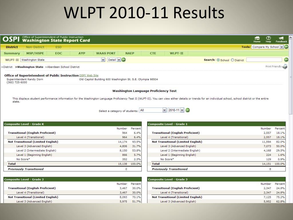 WLPT 2010-11 Results