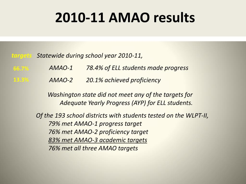 2010-11 AMAO results