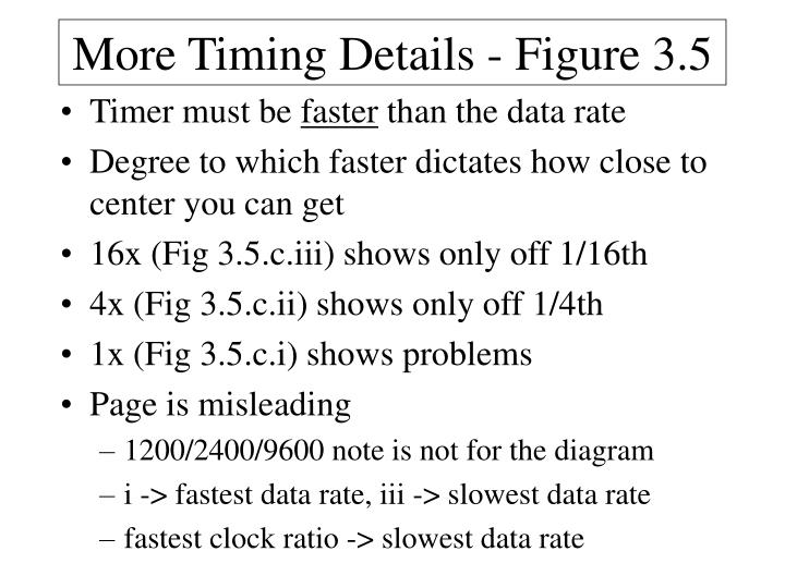 More Timing Details - Figure 3.5