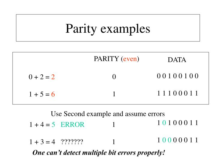 Parity examples