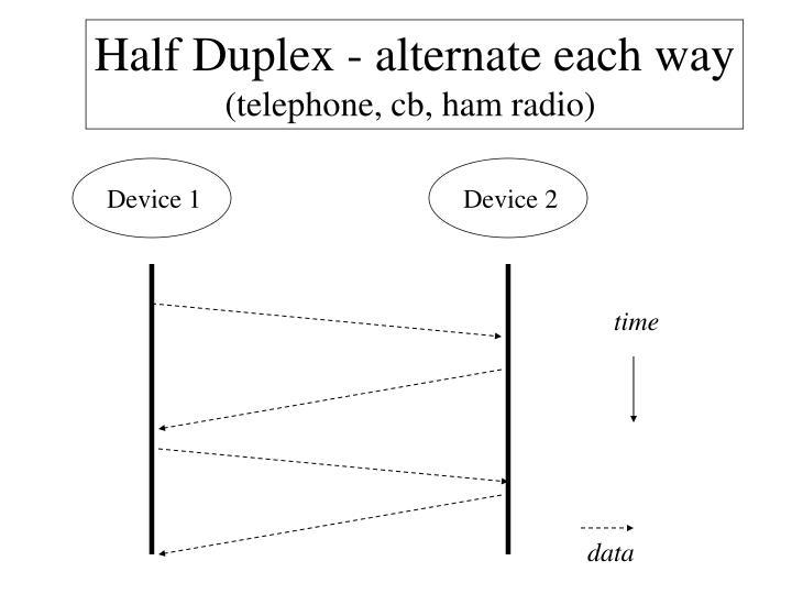 Half Duplex - alternate each way
