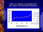 effect of regrind on formability tpo 20 regrind five successive extrusions