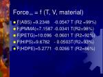 force 100 f t v material