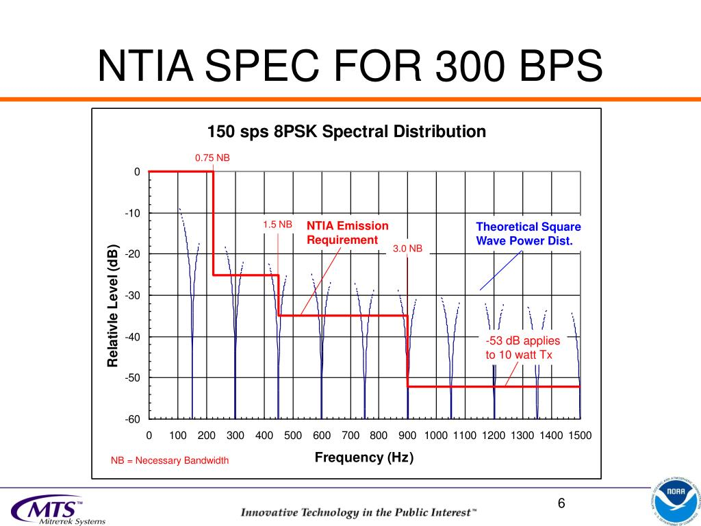 NTIA SPEC FOR 300 BPS