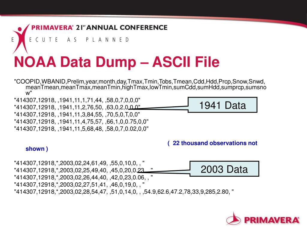NOAA Data Dump – ASCII File