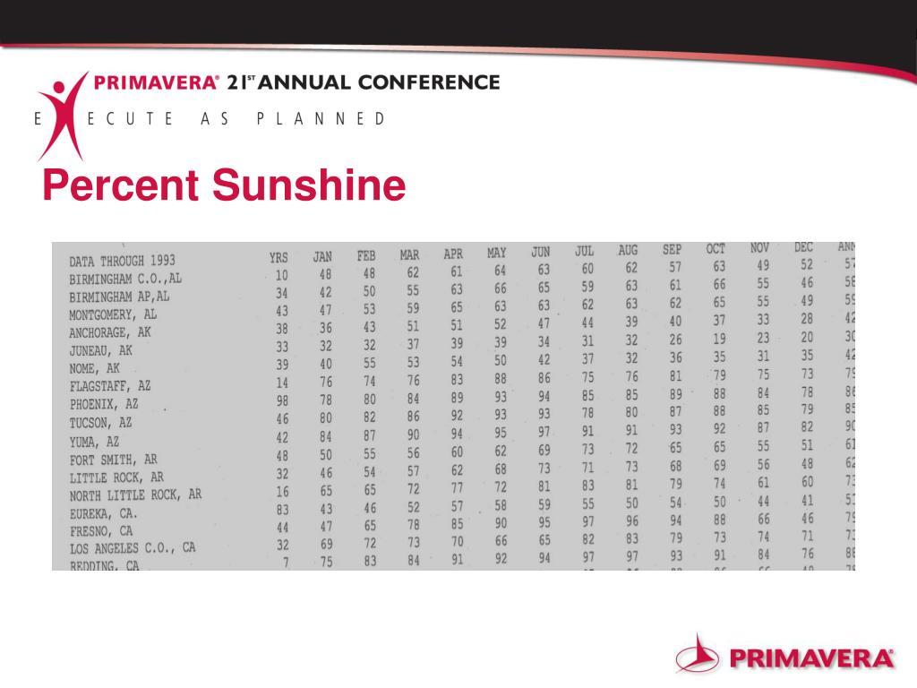 Percent Sunshine