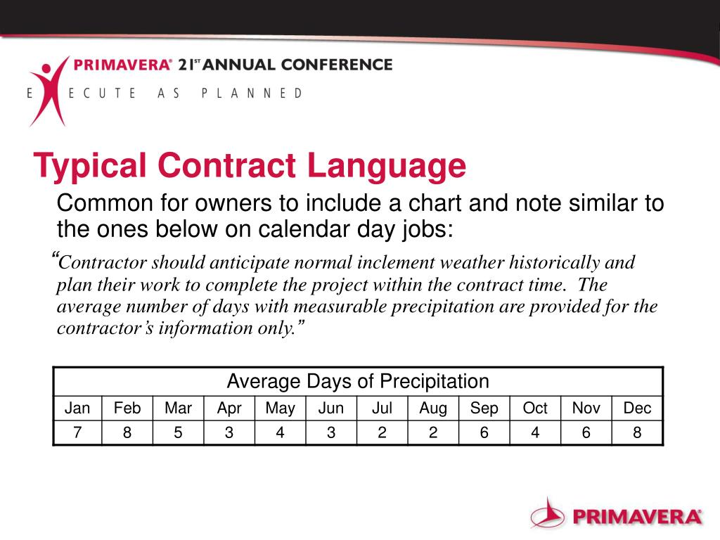 Typical Contract Language