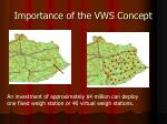 importance of the vws concept