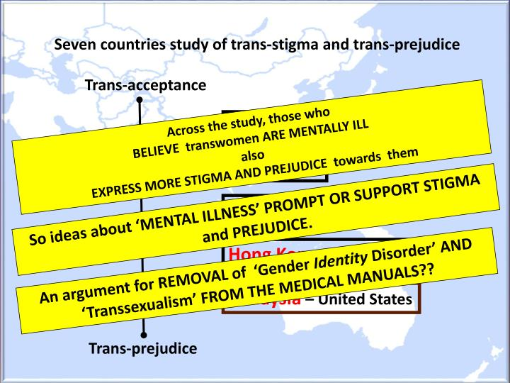 Seven countries study of trans-stigma and trans-prejudice