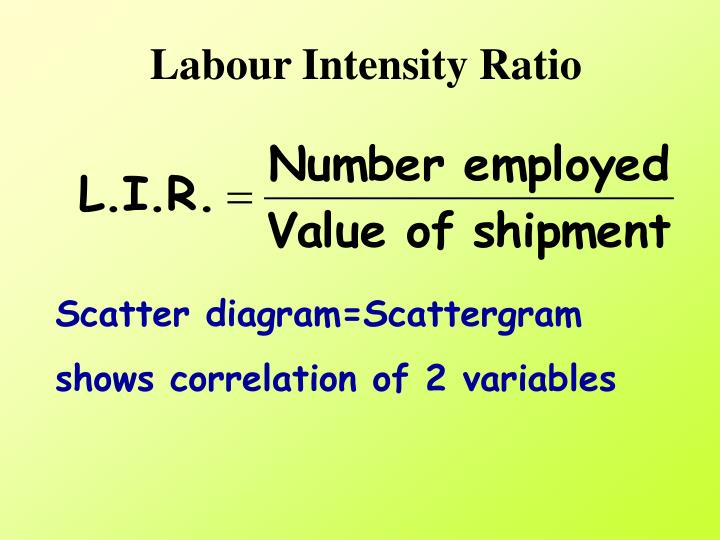 Labour Intensity Ratio