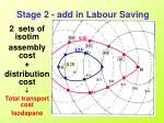 stage 2 add in labour saving